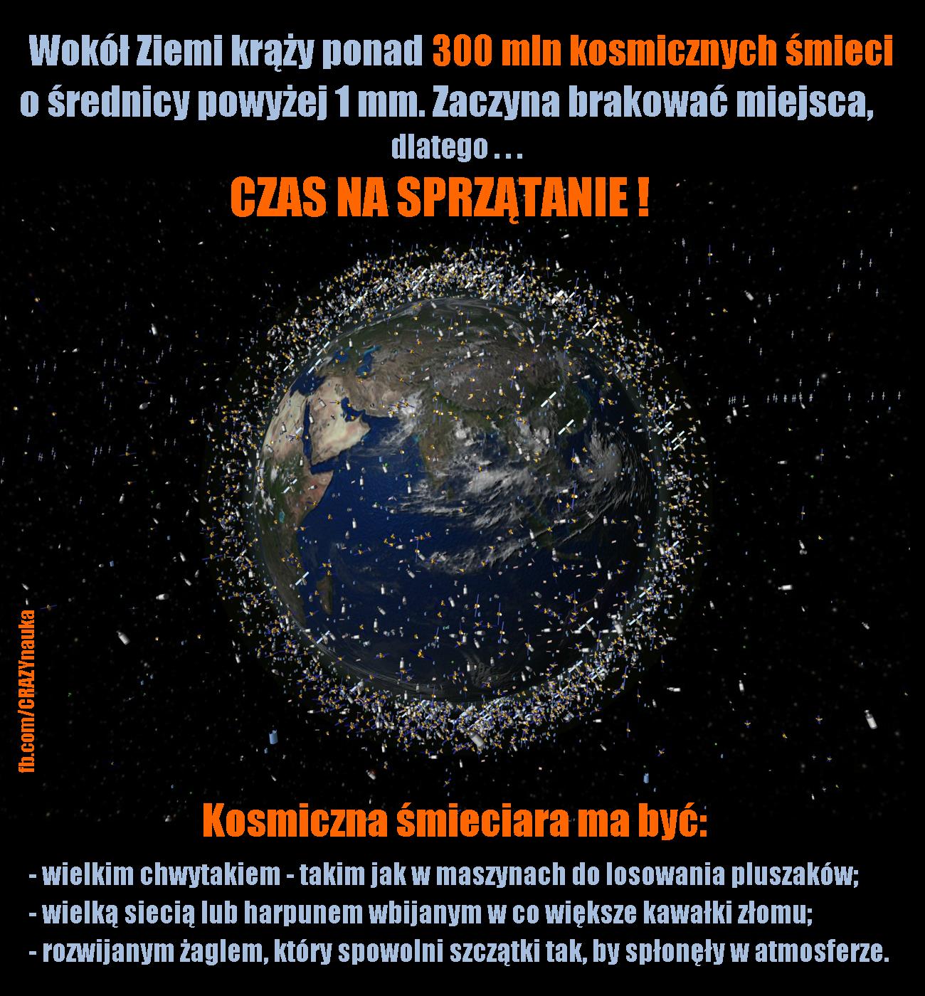 Kosmiczne śmieci wokół Ziemi
