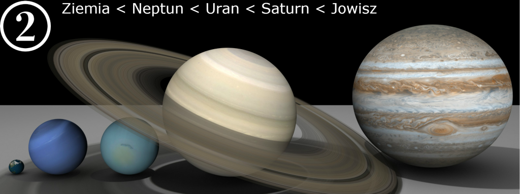 Ziemia, Neptun, Uran, Saturn, Jowisz - porównanie rozmiarów