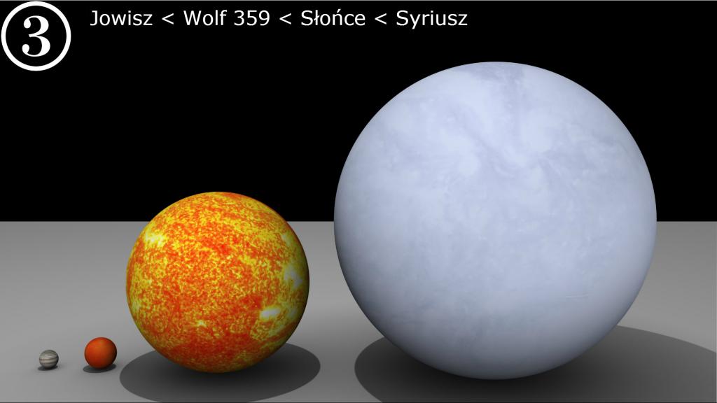 Jowisz, Wolf 359, Słońce, Syriusz - porównanie rozmiarów