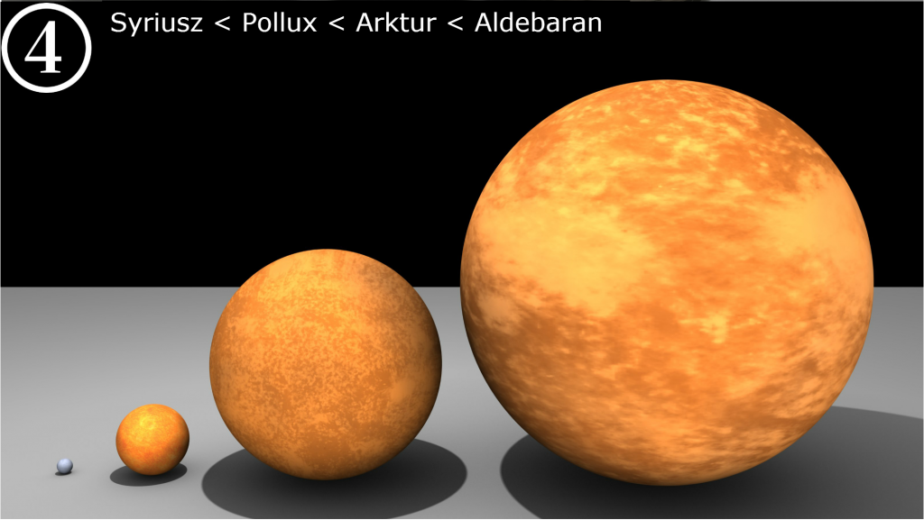 Syriusz, Pollux, Arktur, Aldebaran - porównanie rozmiarów