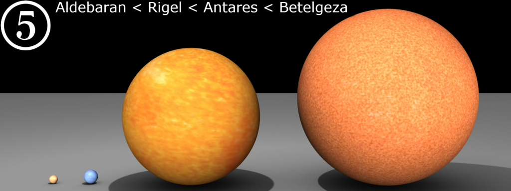 Aldebaran, Rigel, Antares, Betelgeza - porównanie rozmiarów