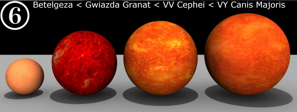 Betelgeza, Gwiazda Granat, VV Cephei, VY Canis Majoris - porównanie rozmiarów
