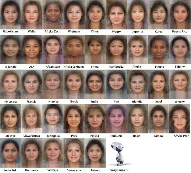 Uśrednione twarze kobiet z różnych krajów.