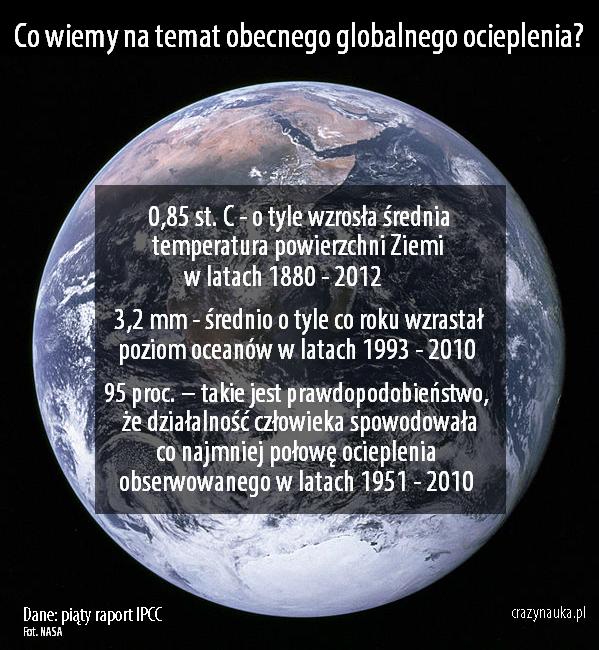 Ukazał się piąty raport Międzyrządowego Zespołu ds. Zmian Klimatu (IPCC)