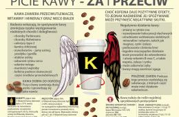 Kawa - za i przeciw