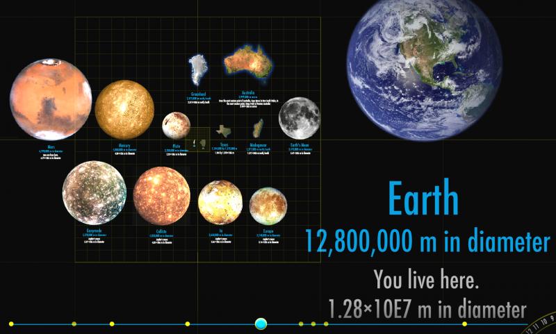 """Animacja """"Powiększanie Wszechświata"""". Źródło: NumberSleuth.org"""