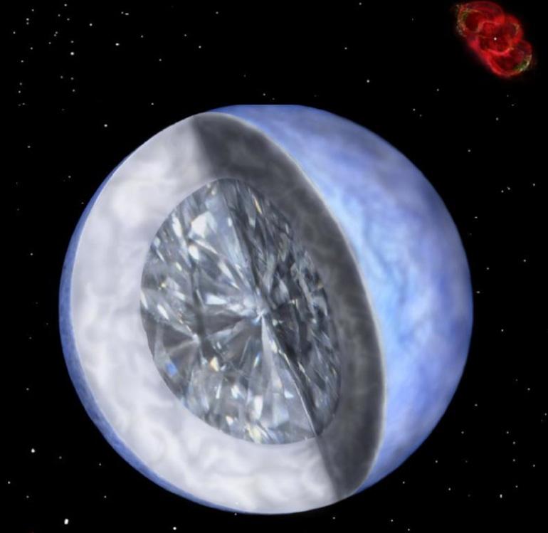 Czy tak może wyglądać diamentowa planeta? Rys. Harvard-Smithsonian Center for Astrophysics