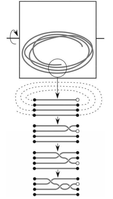 sluchawki_wykres2