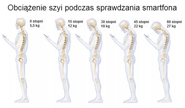 szyja_smartfon