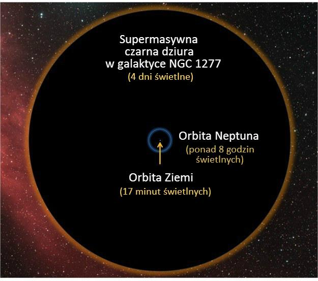 czarna_dziura