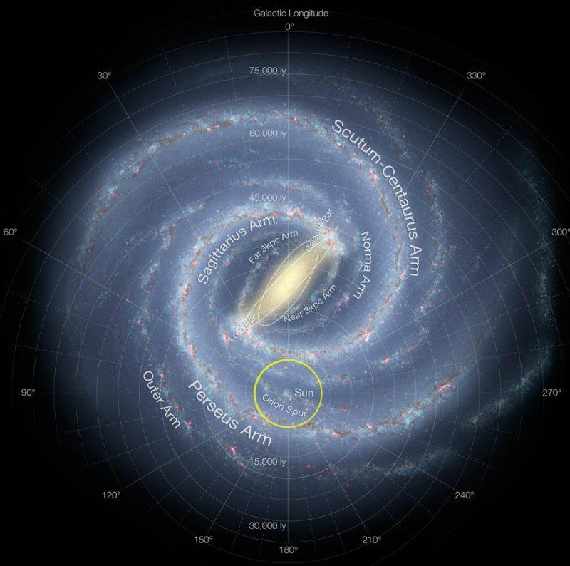 Gwiazdy, które możemy zobaczyć. Fot. NASA