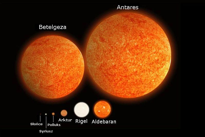 Porównanie wielkości Słońca z wielkimi gwiazdami.
