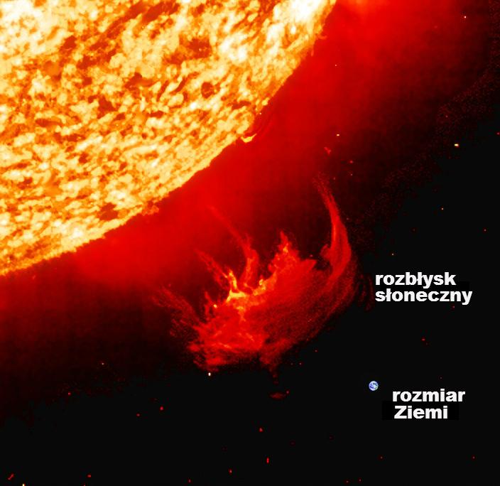 Ziemia w porównaniu z erupcją plazmy słonecznej. Rys. NASA