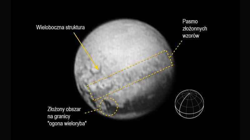 Geologia Plutona. Na półkuli stale skierowanej w stronę księżyca Charona widać szereg ciekawych struktur, z których najbardziej zastanawiająca ma kształt niedomkniętego sześciokąta. Fot. NASA