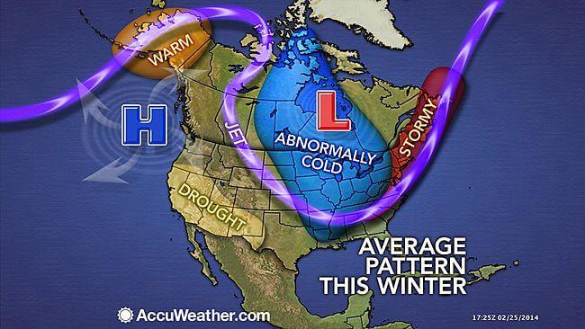 Prąd strumieniowy nad Ameryką Północną zimą 2014 roku. Źródło: AccuWeather.com