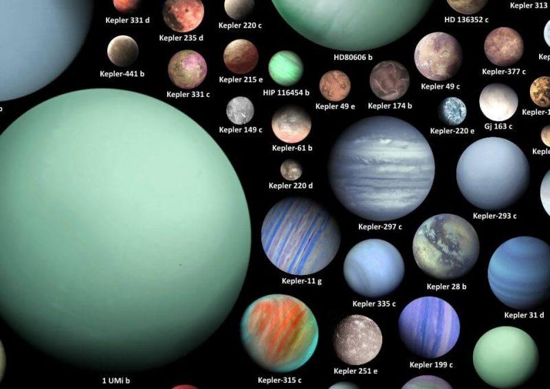Fragment grafiki przedstawiającej 500 znanych egzoplanet. Rys. Martin Vargic/Halcyonmaps.com