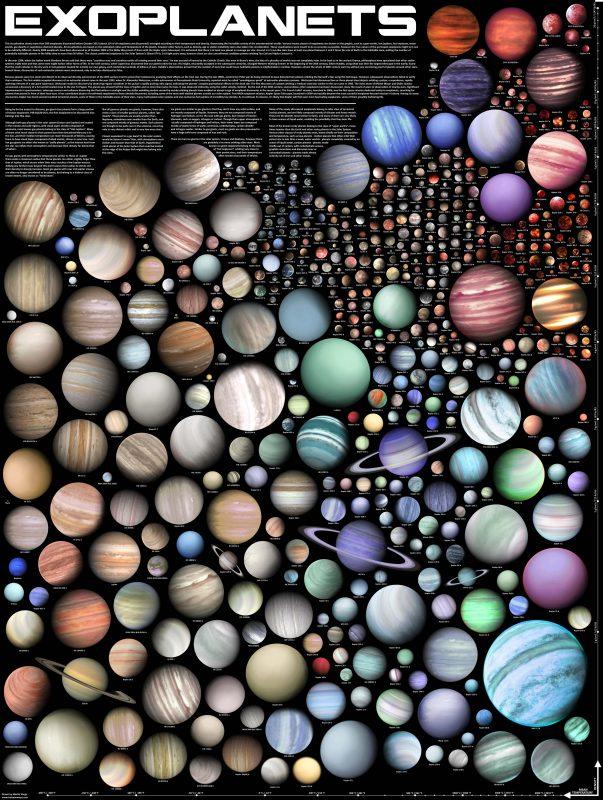 500 znanych egzoplanet. Rys. Martin Vargic/Halcyonmaps.com