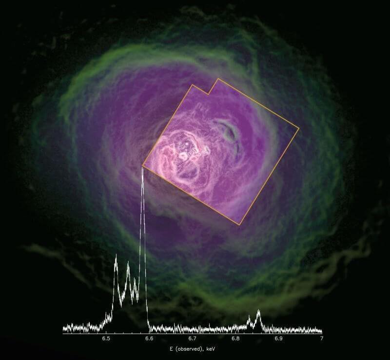 Obraz Gromady w Perseuszu zarejestrowany przez satelitę Hitomi. Fot. Hitomi Collaboration/JAXA, NASA, ESA, SRON, CSA
