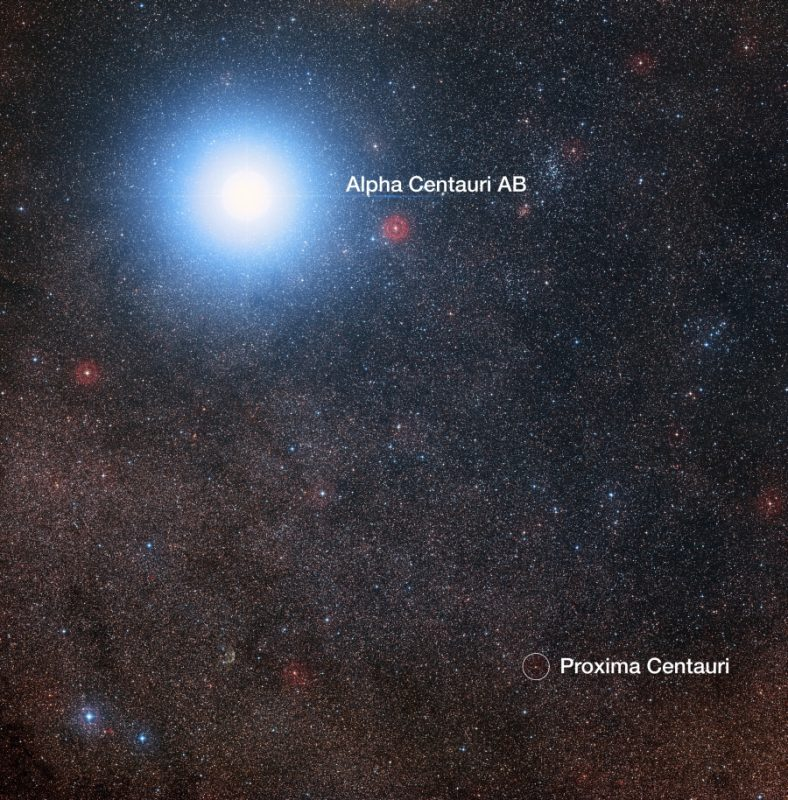 This image of the sky around the bright star Alpha Centauri AB also shows the much fainter red dwarf star, Proxima Centauri, the closest star to the Solar System. The picture was created from pictures forming part of the Digitized Sky Survey 2. The blue halo around Alpha Centauri AB is an artifact of the photographic process, the star is really pale yellow in colour like the Sun.