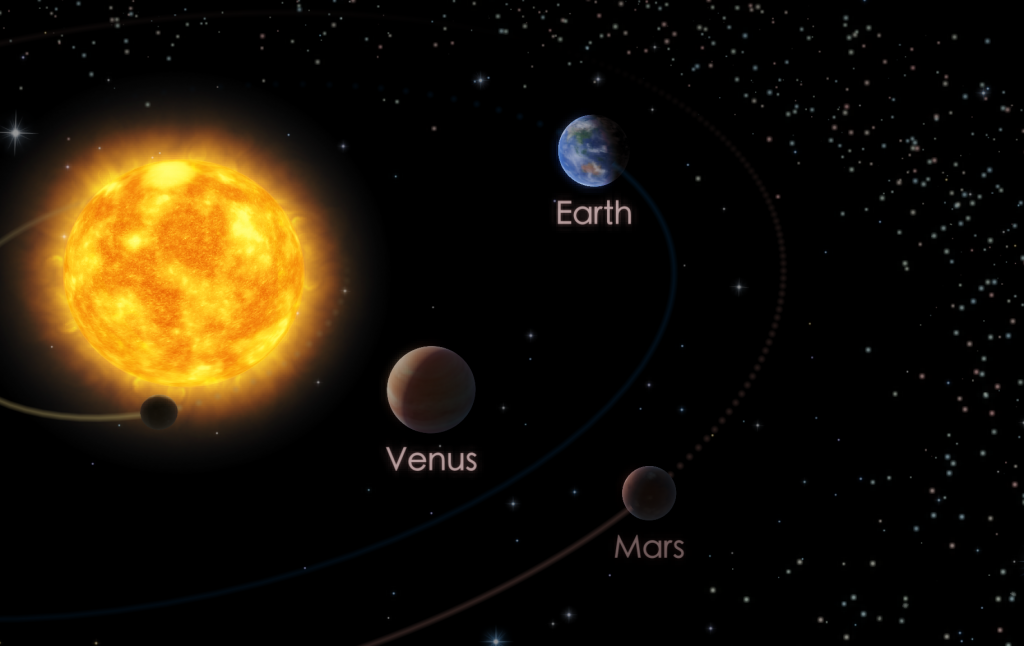 Ustawienie planet 20 listopada 2016 roku. Bez zachowania skali. Fot. aplikacja Solar Walk