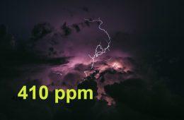 Tak wysokiego stężenia dwutlenku węgla nie było od początku istnienia człowieka