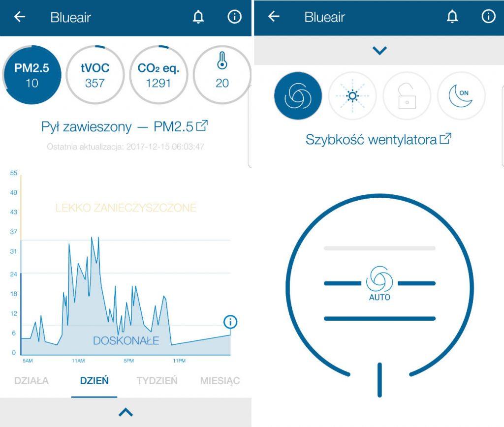 Aplikacja Blueair