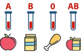 Dieta zgodna z grupą krwi – czy to działa i czy ma naukowy sens?