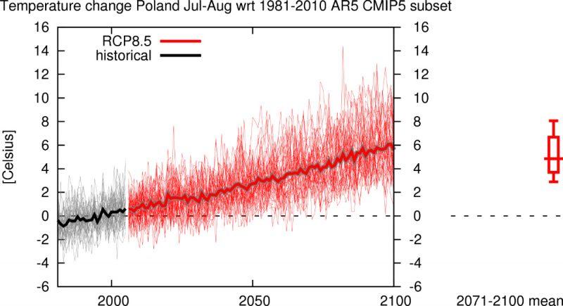 [Obrazek: temperatura_polska2100-800x435.jpg]
