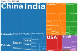 Kilka prostych grafik, które pokazują, jak mało wiemy o ludziach na Ziemi