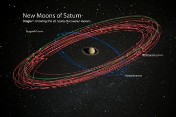 Orbity 20 nowych satelitów Saturna