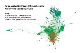 Antyszczepionkowcy mogą przeszkodzić w pokonaniu pandemii koronawirusa - pokazuje analiza