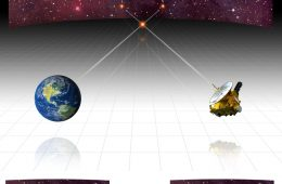 Sonda New Horizons jest tak daleko, że widzi inne niebo niż my