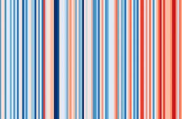 _stripes_EUROPE-Poland--1901-2020-BK